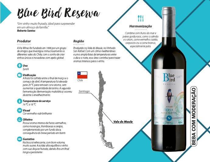 blue bird - pão de açúcar viva vinhos