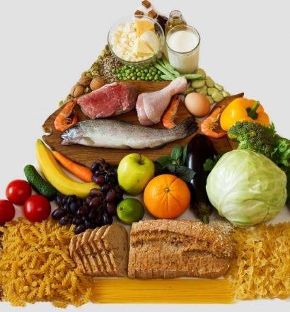 pirâmide alimentar - capa