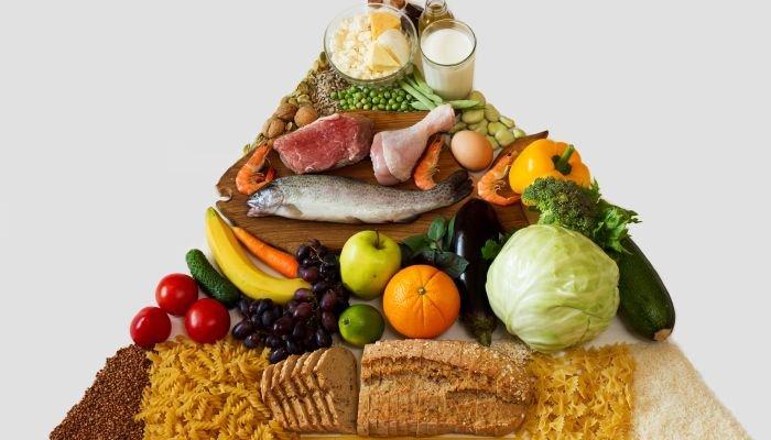 pirâmide alimentar intro